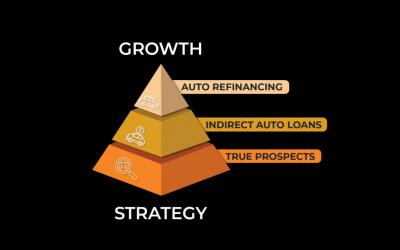 The Stellar Growth Approach